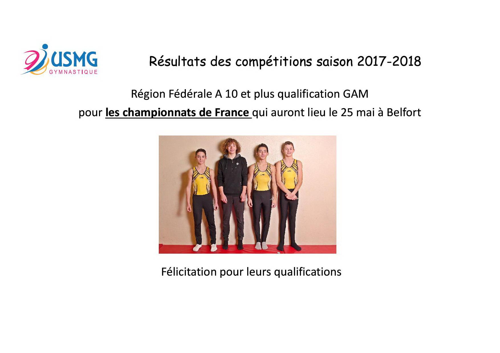 Championnats de france 1