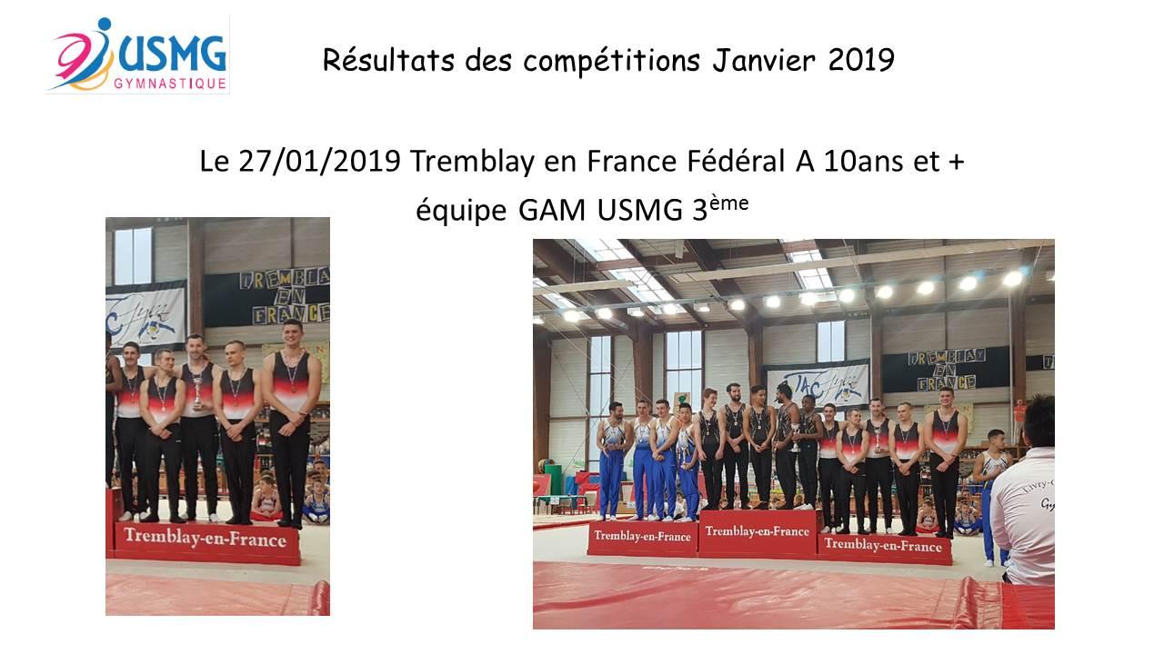 Gym resultats compet 4 2019