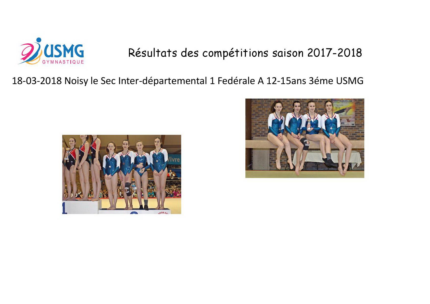Gym resultats compet 9