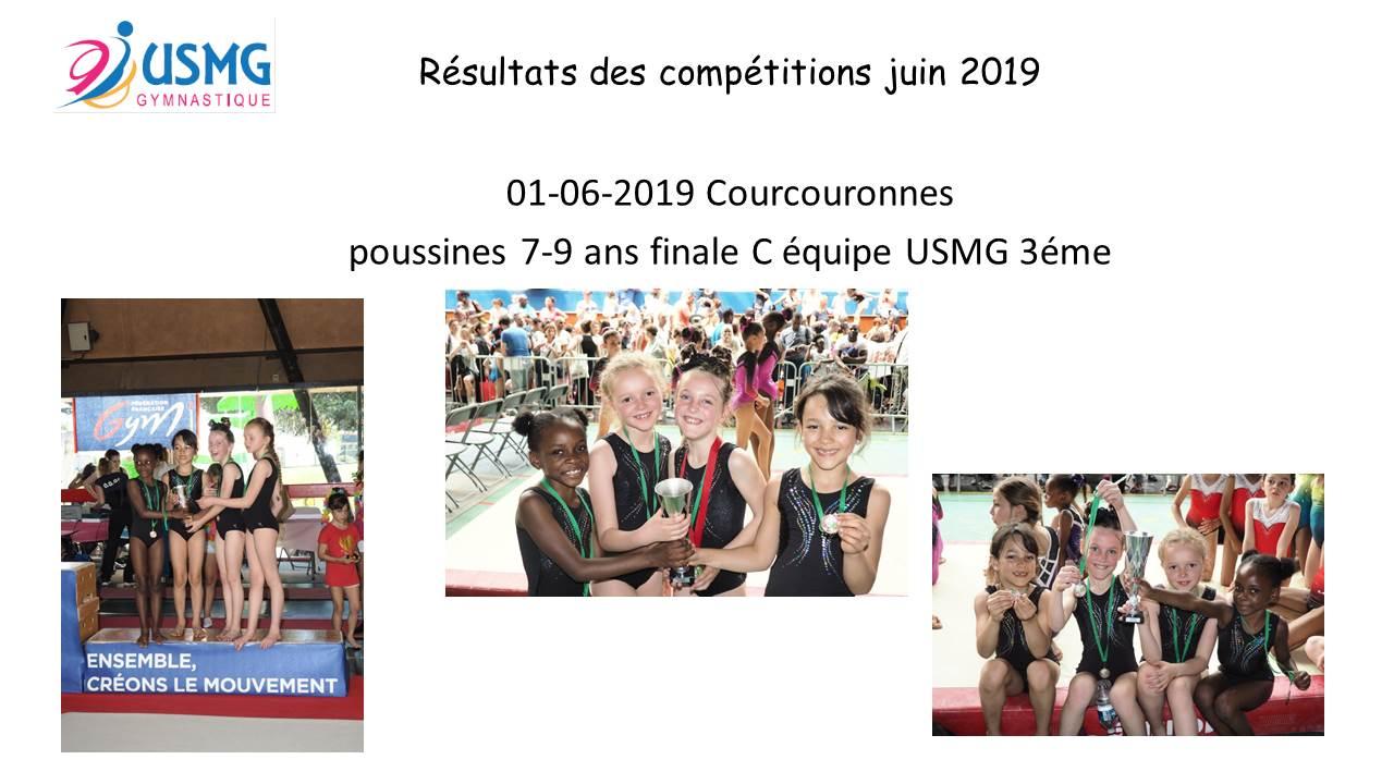 Gym resultats compet juin 2019