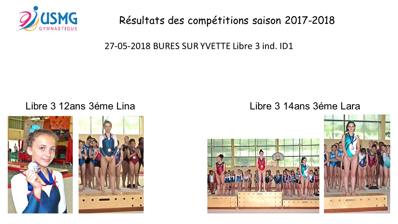 Gym resultats compet juin
