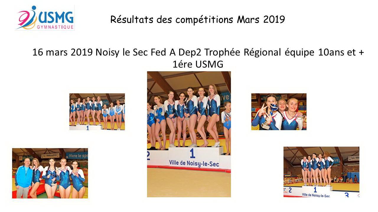 Gym resultats compet mars 2019