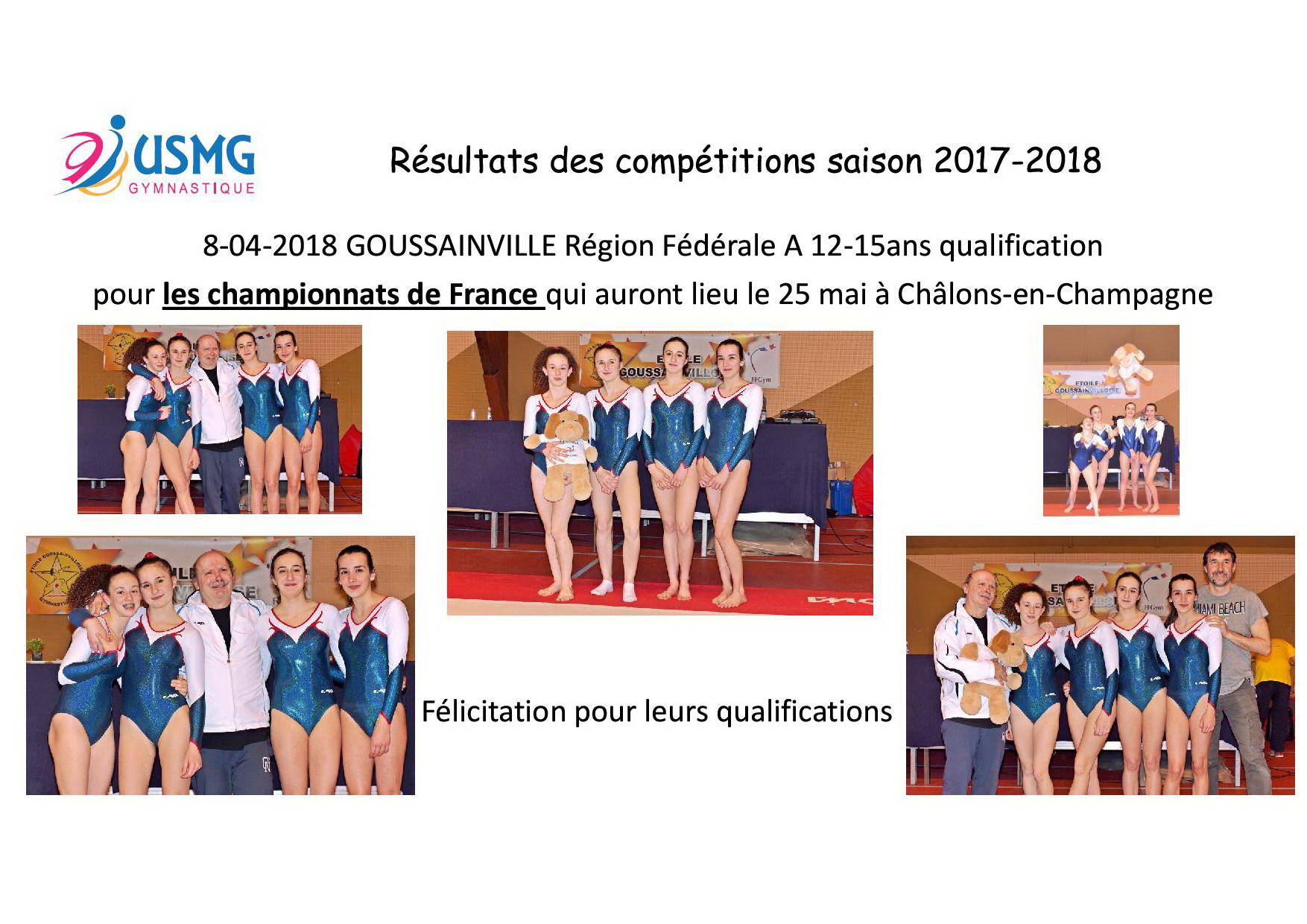 Resultats des competitions janvier 2019